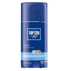 Deodorante și antiperspirante barbați